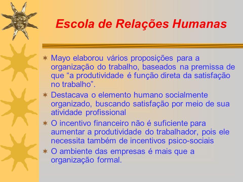 Escola de Relações Humanas Mayo elaborou vários proposições para a organização do trabalho, baseados na premissa de que a produtividade é função diret