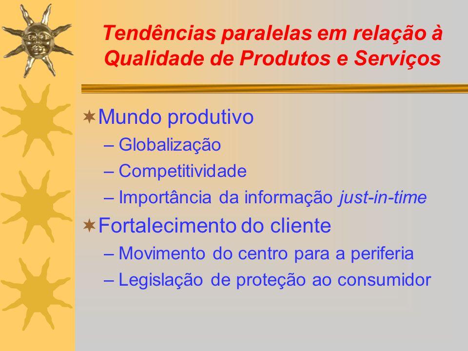 Tendências paralelas em relação à Qualidade de Produtos e Serviços Mundo produtivo –Globalização –Competitividade –Importância da informação just-in-t