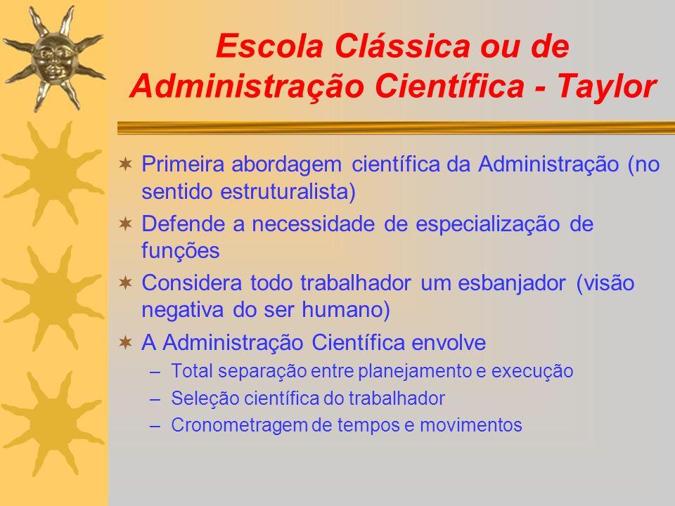 Escola Clássica ou de Administração Científica - Taylor Primeira abordagem científica da Administração (no sentido estruturalista) Defende a necessida
