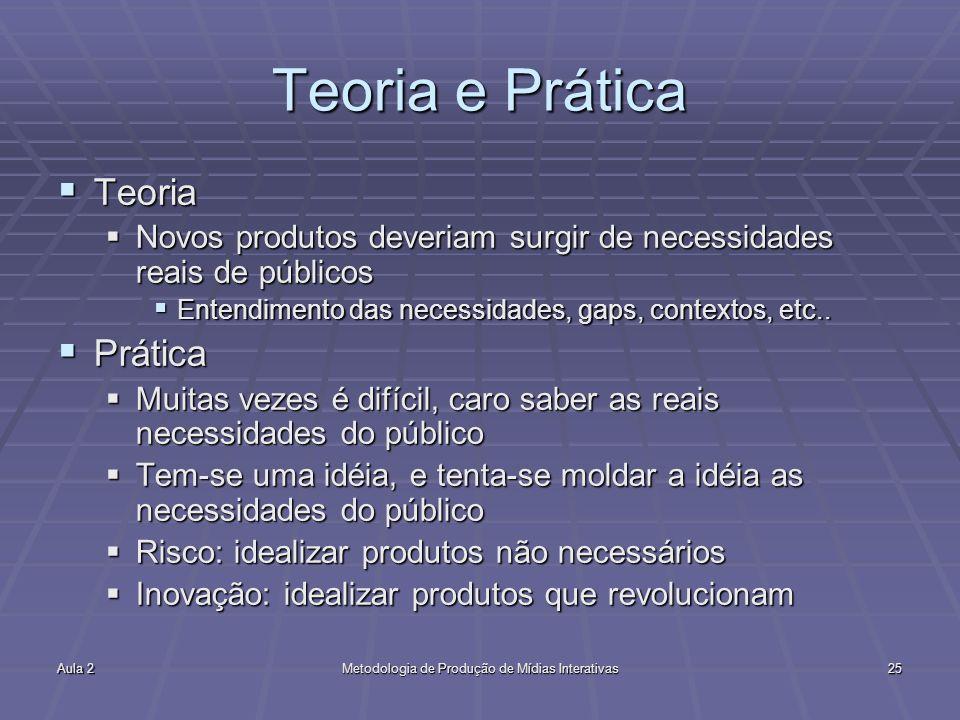 Aula 2Metodologia de Produção de Mídias Interativas25 Teoria e Prática Teoria Teoria Novos produtos deveriam surgir de necessidades reais de públicos