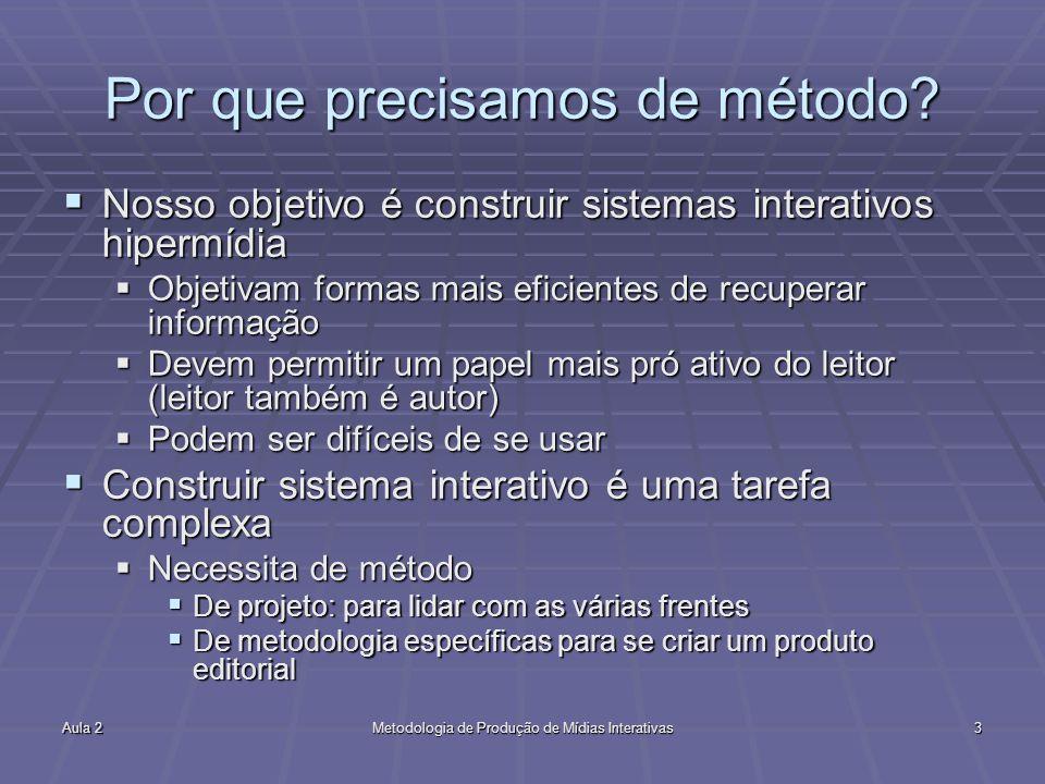 Aula 2Metodologia de Produção de Mídias Interativas3 Por que precisamos de método? Nosso objetivo é construir sistemas interativos hipermídia Nosso ob