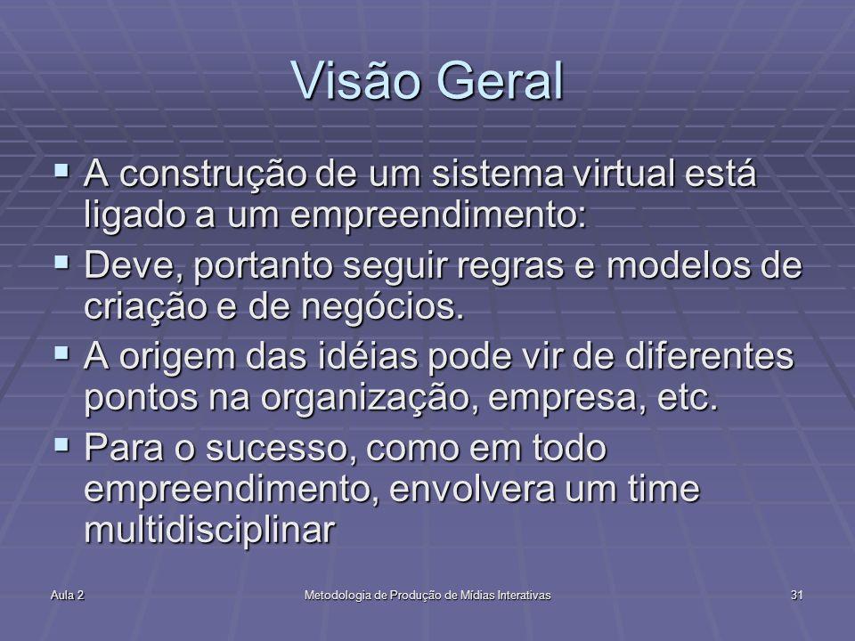 Aula 2Metodologia de Produção de Mídias Interativas31 Visão Geral A construção de um sistema virtual está ligado a um empreendimento: A construção de