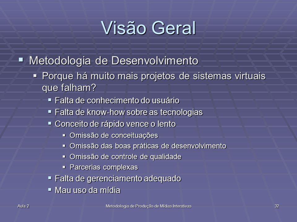 Aula 2Metodologia de Produção de Mídias Interativas32 Visão Geral Metodologia de Desenvolvimento Metodologia de Desenvolvimento Porque há muito mais p