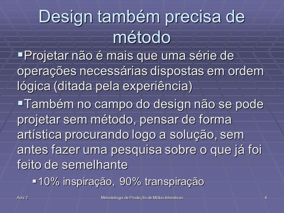 Aula 2Metodologia de Produção de Mídias Interativas4 Design também precisa de método Projetar não é mais que uma série de operações necessárias dispos