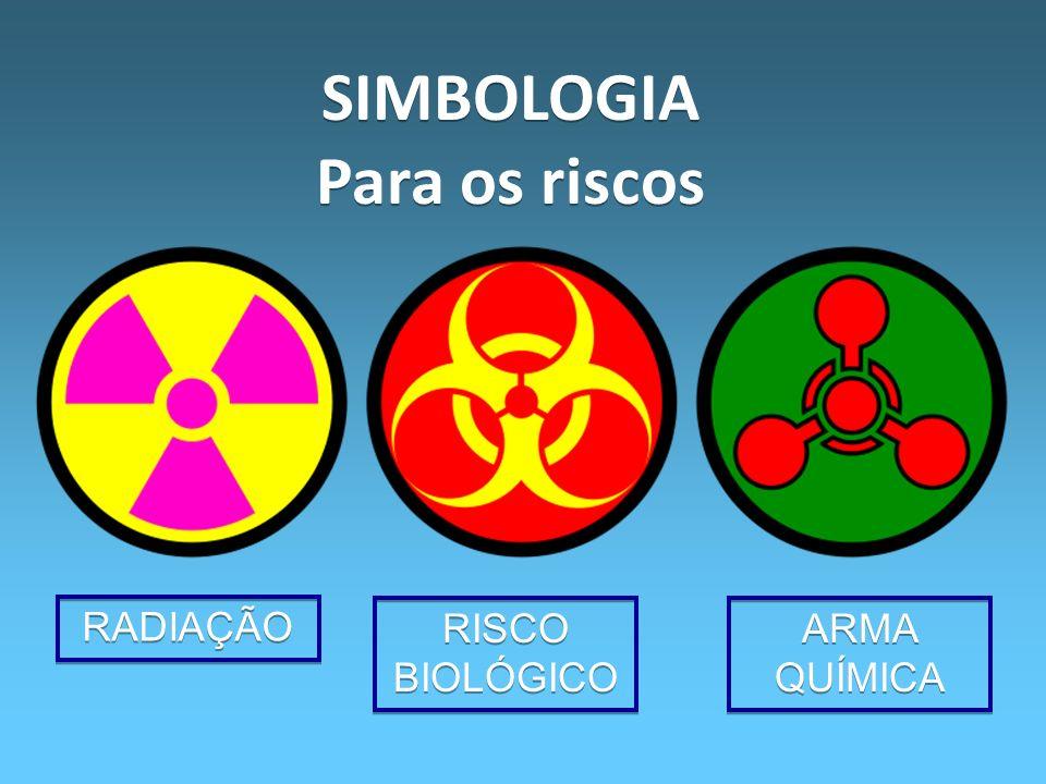 RADIAÇÃO RISCO BIOLÓGICO ARMA QUÍMICA SIMBOLOGIA Para os riscos SIMBOLOGIA Para os riscos