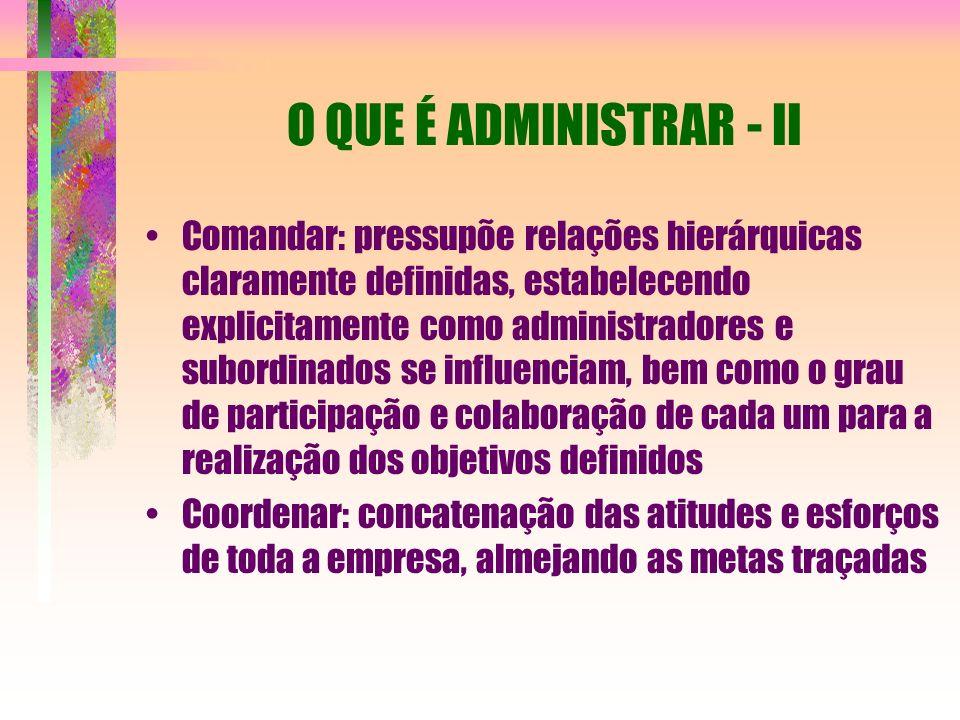 O QUE É ADMINISTRAR - II Comandar: pressupõe relações hierárquicas claramente definidas, estabelecendo explicitamente como administradores e subordina