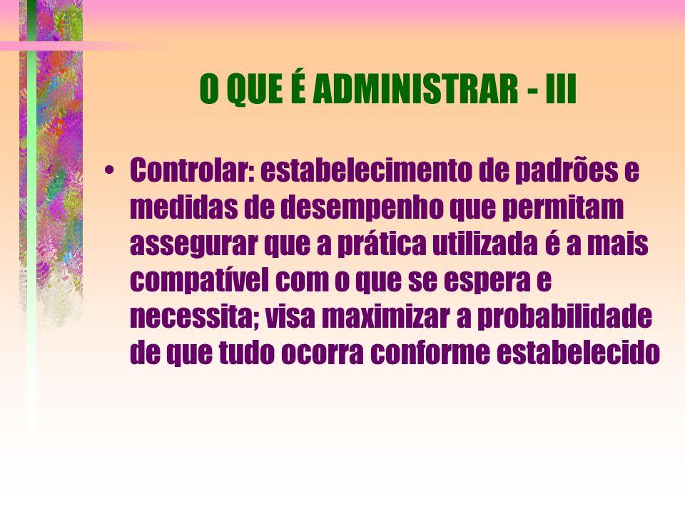 O QUE É ADMINISTRAR - III Controlar: estabelecimento de padrões e medidas de desempenho que permitam assegurar que a prática utilizada é a mais compat