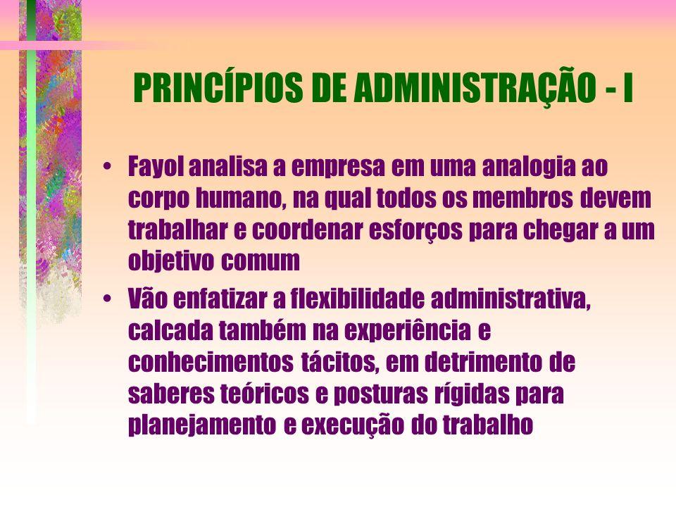 PRINCÍPIOS DE ADMINISTRAÇÃO - I Fayol analisa a empresa em uma analogia ao corpo humano, na qual todos os membros devem trabalhar e coordenar esforços