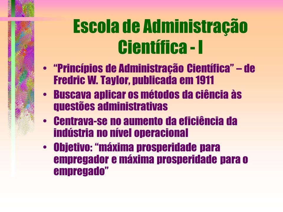 Escola de Administração Científica - I Princípios de Administração Científica – de Fredric W. Taylor, publicada em 1911 Buscava aplicar os métodos da