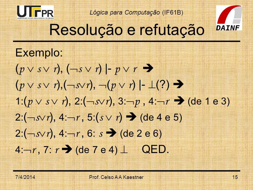 Lógica para Computação (IF61B) Resolução e refutação Exemplo: ( p s r ), ( s r ) |- p r ( p s r ),( s r ), ( p r ) |- (?) 1: ( p s r ), 2: ( s r ), 3: