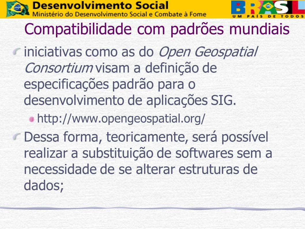 Compatibilidade com padrões mundiais iniciativas como as do Open Geospatial Consortium visam a definição de especificações padrão para o desenvolvimen