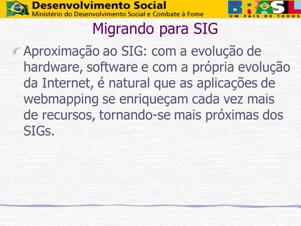 Migrando para SIG Aproximação ao SIG: com a evolução de hardware, software e com a própria evolução da Internet, é natural que as aplicações de webmap