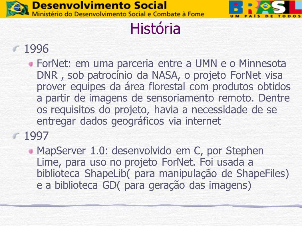 História 1996 ForNet: em uma parceria entre a UMN e o Minnesota DNR, sob patrocínio da NASA, o projeto ForNet visa prover equipes da área florestal co