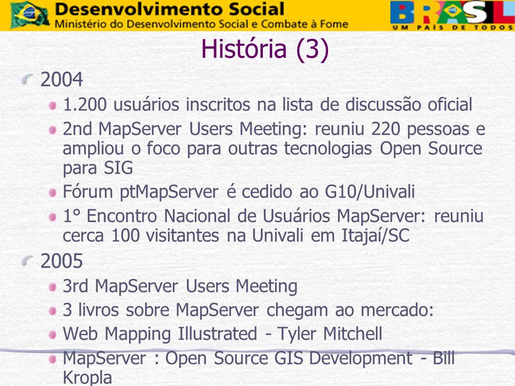 História (3) 2004 1.200 usuários inscritos na lista de discussão oficial 2nd MapServer Users Meeting: reuniu 220 pessoas e ampliou o foco para outras
