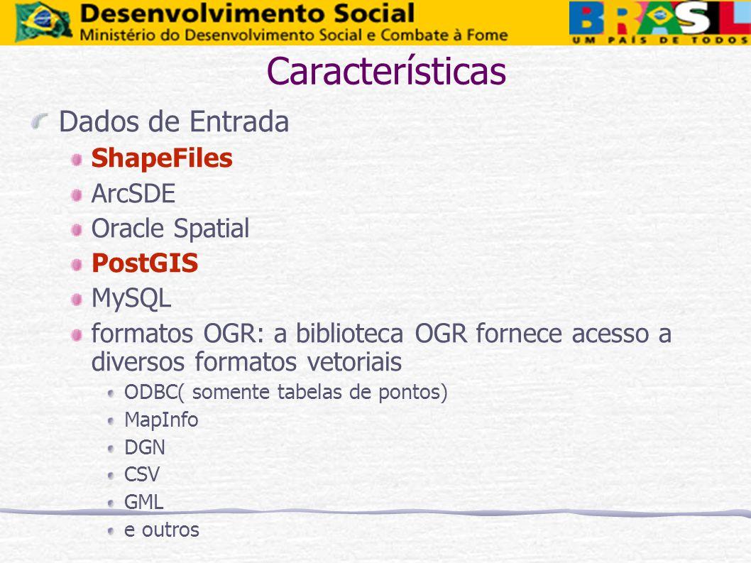 Características Dados de Entrada ShapeFiles ArcSDE Oracle Spatial PostGIS MySQL formatos OGR: a biblioteca OGR fornece acesso a diversos formatos veto