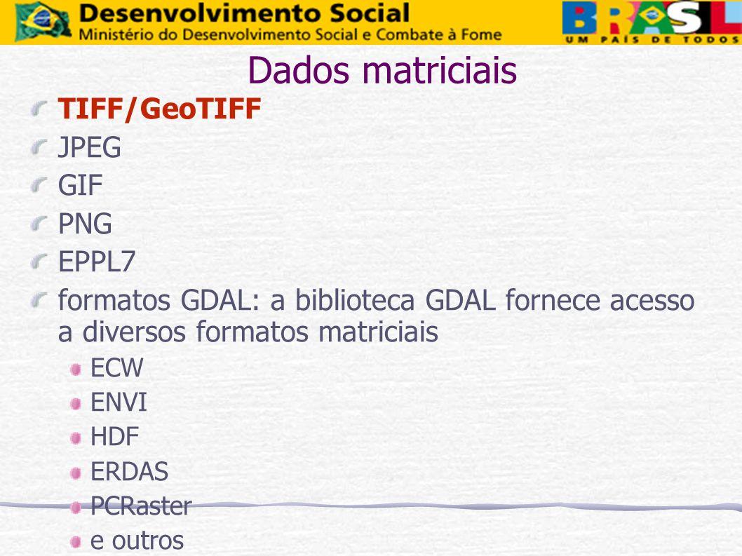 Dados matriciais TIFF/GeoTIFF JPEG GIF PNG EPPL7 formatos GDAL: a biblioteca GDAL fornece acesso a diversos formatos matriciais ECW ENVI HDF ERDAS PCR