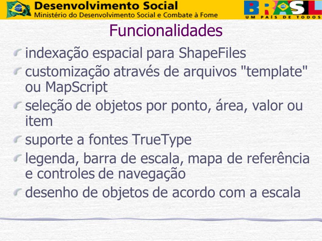 Funcionalidades indexação espacial para ShapeFiles customização através de arquivos