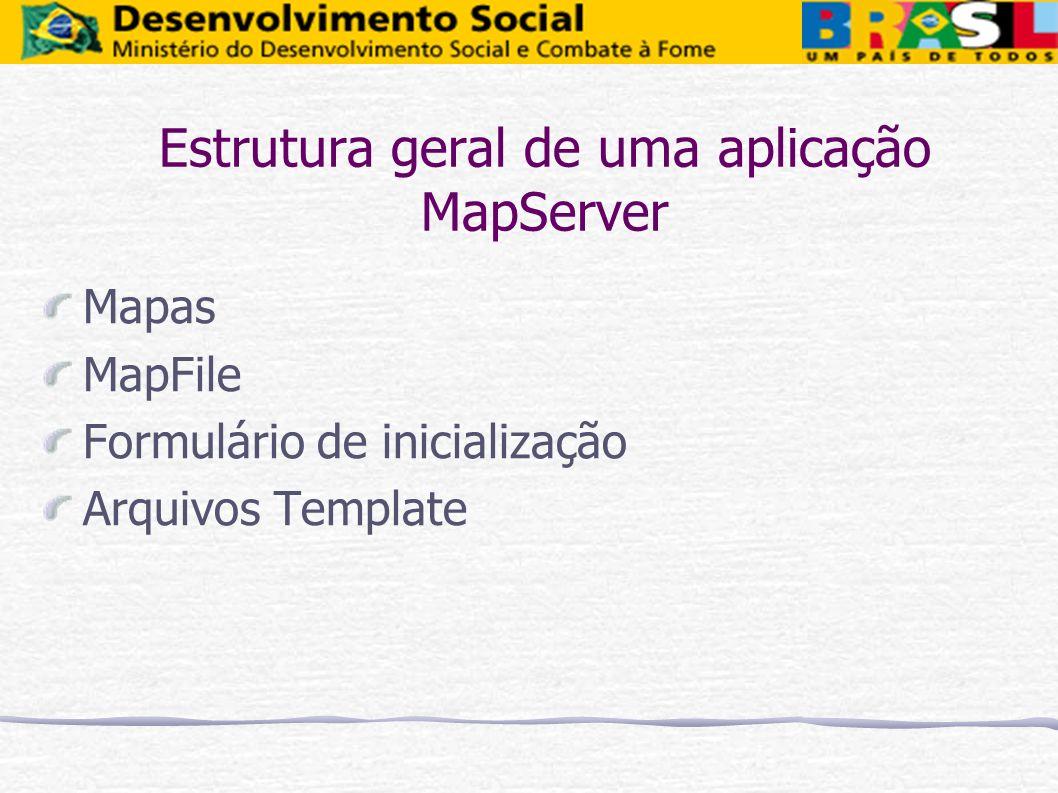 Estrutura geral de uma aplicação MapServer Mapas MapFile Formulário de inicialização Arquivos Template