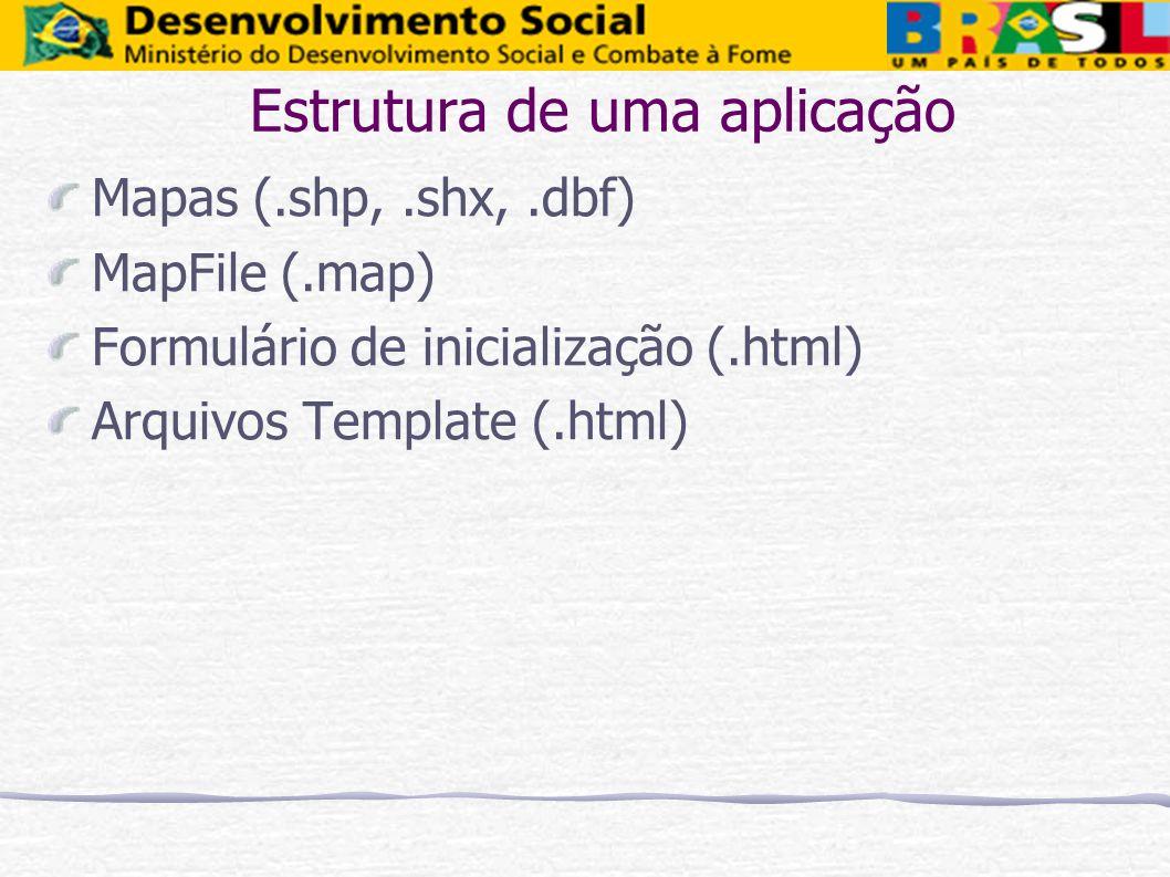 Estrutura de uma aplicação Mapas (.shp,.shx,.dbf) MapFile (.map) Formulário de inicialização (.html) Arquivos Template (.html)