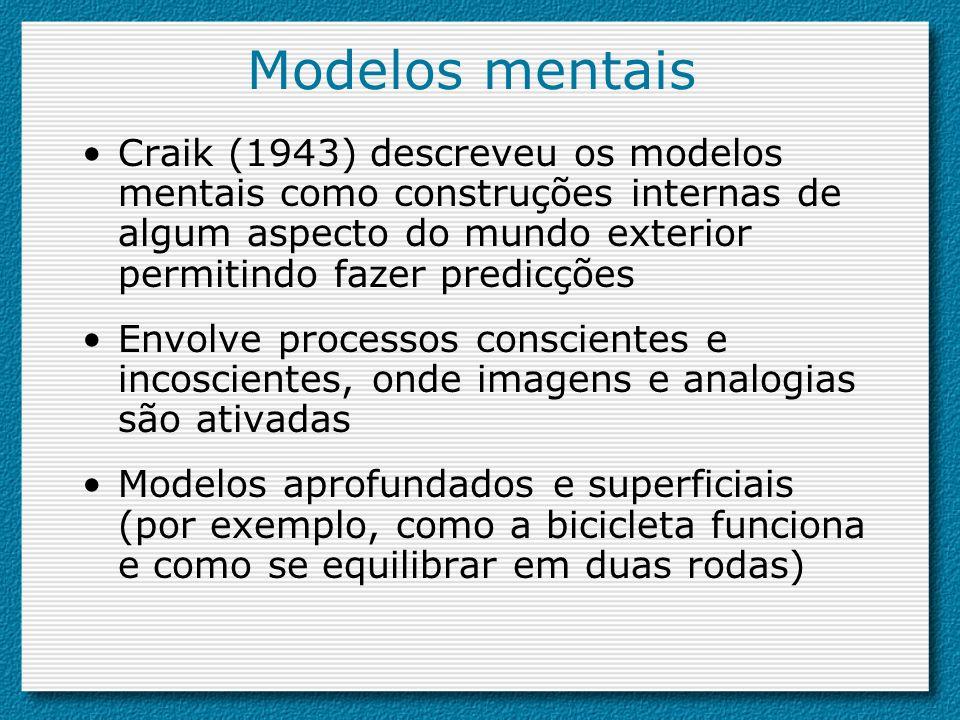 Modelos mentais Craik (1943) descreveu os modelos mentais como construções internas de algum aspecto do mundo exterior permitindo fazer predicções Env