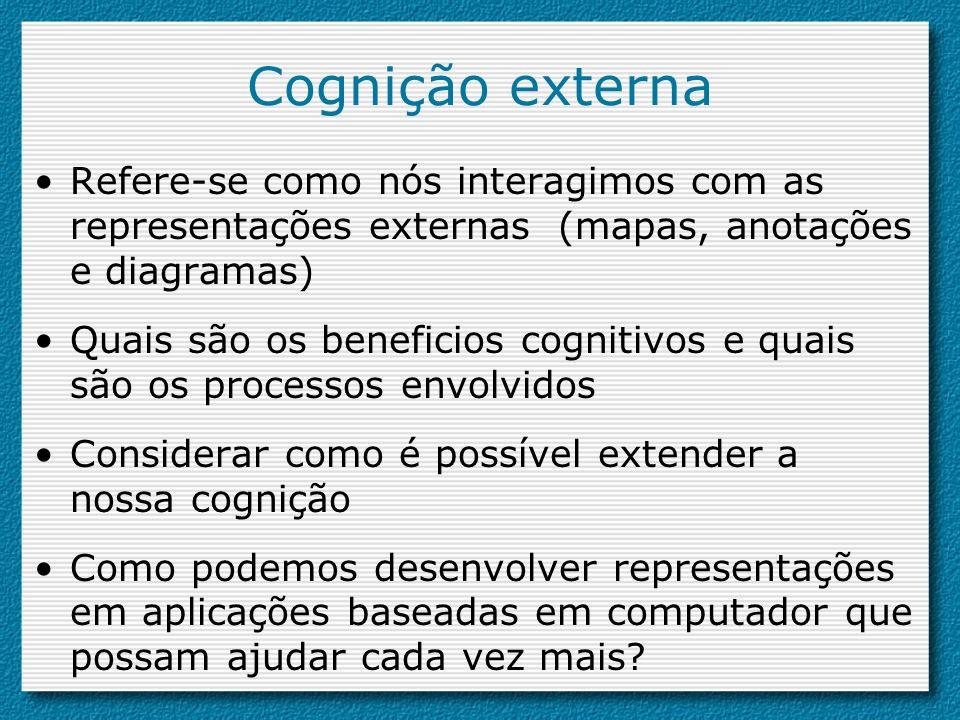Cognição externa Refere-se como nós interagimos com as representações externas (mapas, anotações e diagramas) Quais são os beneficios cognitivos e qua