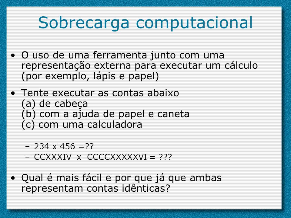 Sobrecarga computacional O uso de uma ferramenta junto com uma representação externa para executar um cálculo (por exemplo, lápis e papel) Tente execu