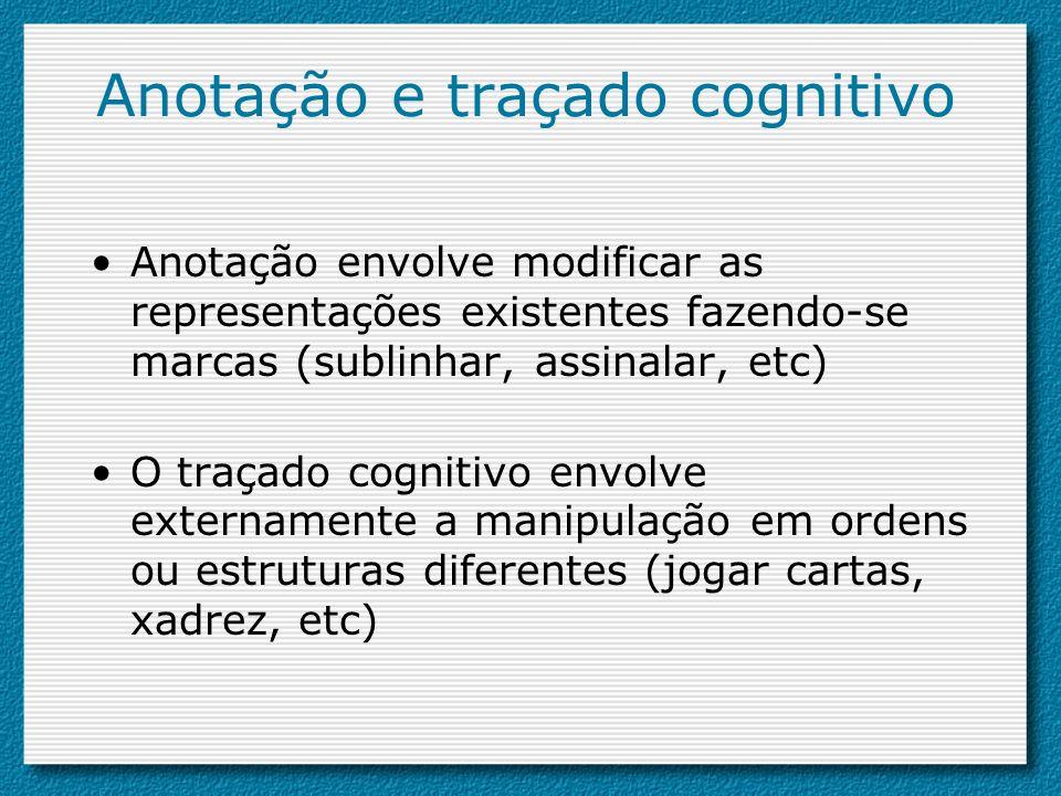 Anotação e traçado cognitivo Anotação envolve modificar as representações existentes fazendo-se marcas (sublinhar, assinalar, etc) O traçado cognitivo