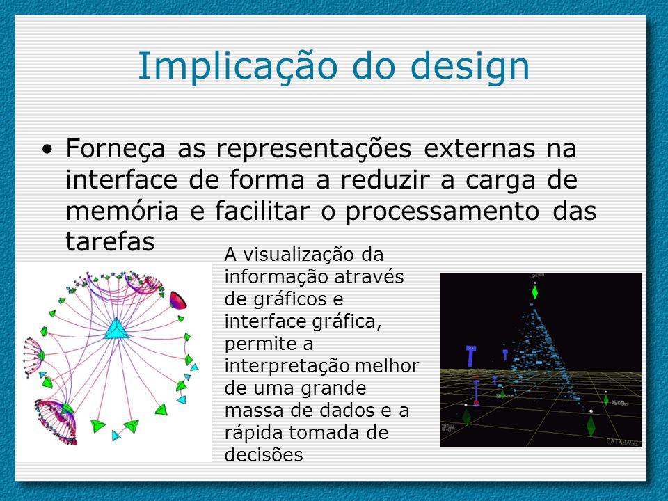 Implicação do design Forneça as representações externas na interface de forma a reduzir a carga de memória e facilitar o processamento das tarefas A v