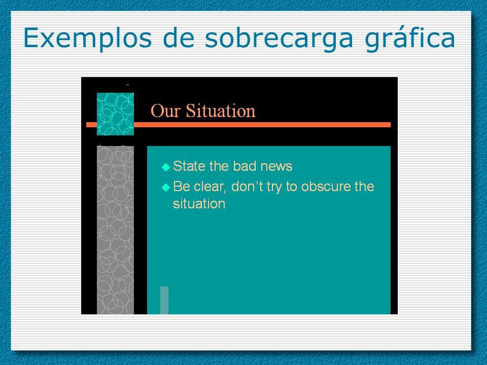 Exemplos de sobrecarga gráfica