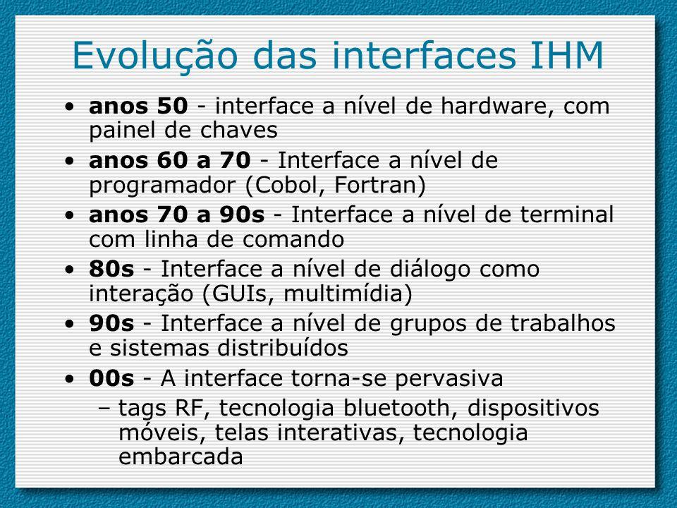 Evolução das interfaces IHM anos 50 - interface a nível de hardware, com painel de chaves anos 60 a 70 - Interface a nível de programador (Cobol, Fort