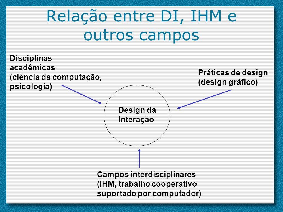 Relação entre DI, IHM e outros campos Campos interdisciplinares (IHM, trabalho cooperativo suportado por computador) Práticas de design (design gráfic