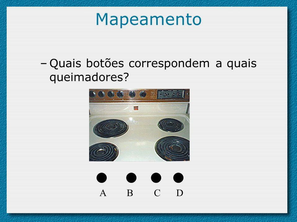 Mapeamento –Quais botões correspondem a quais queimadores? ABCD