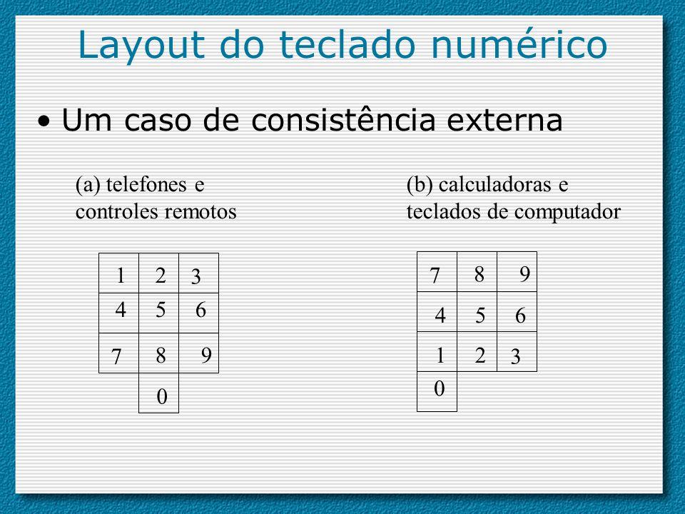 Layout do teclado numérico Um caso de consistência externa 12 3 456 7 89 7 89 12 3 456 0 0 (a) telefones e controles remotos (b) calculadoras e teclad