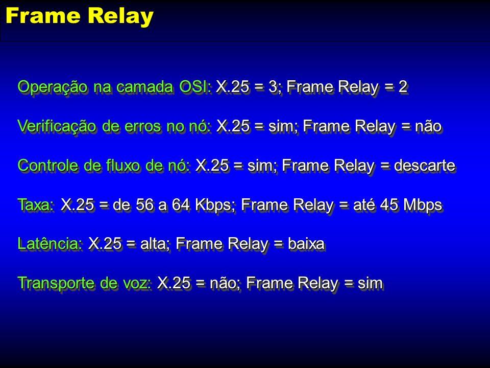 Frame Relay Operação na camada OSI: X.25 = 3; Frame Relay = 2 Verificação de erros no nó: X.25 = sim; Frame Relay = não Controle de fluxo de nó: X.25