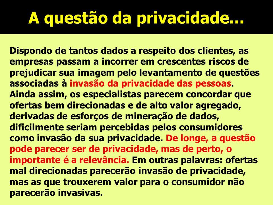 A questão da privacidade...