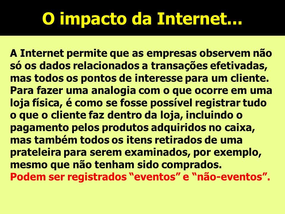 O impacto da Internet... A Internet permite que as empresas observem não só os dados relacionados a transações efetivadas, mas todos os pontos de inte