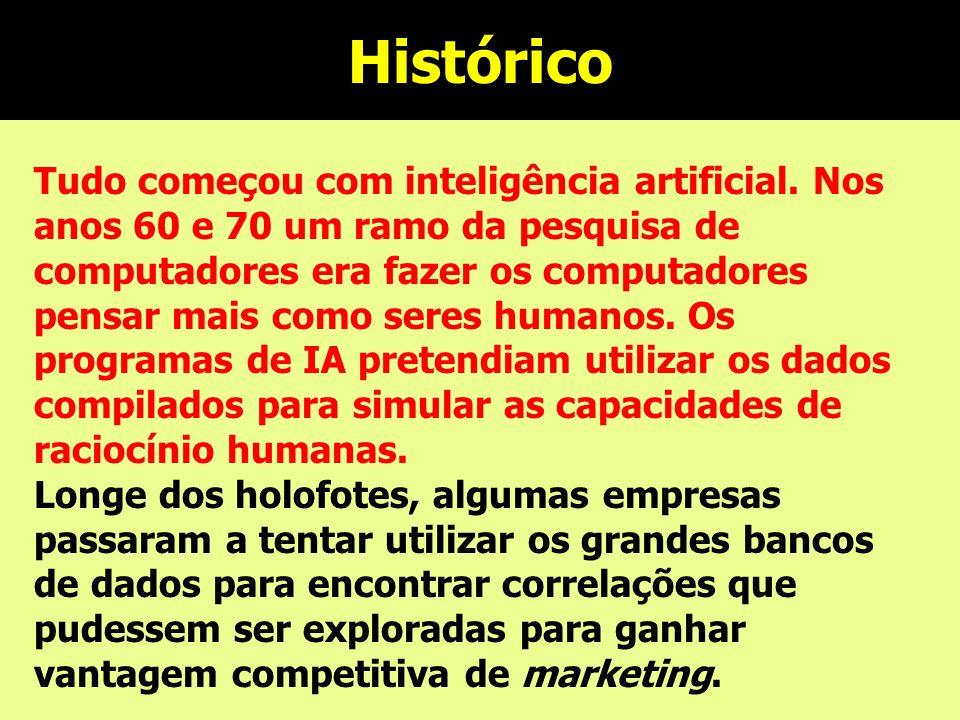 Histórico Tudo começou com inteligência artificial. Nos anos 60 e 70 um ramo da pesquisa de computadores era fazer os computadores pensar mais como se