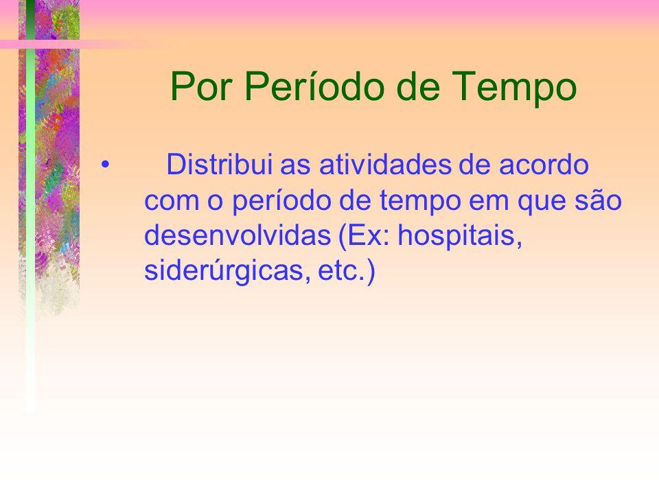 Por Período de Tempo Distribui as atividades de acordo com o período de tempo em que são desenvolvidas (Ex: hospitais, siderúrgicas, etc.)