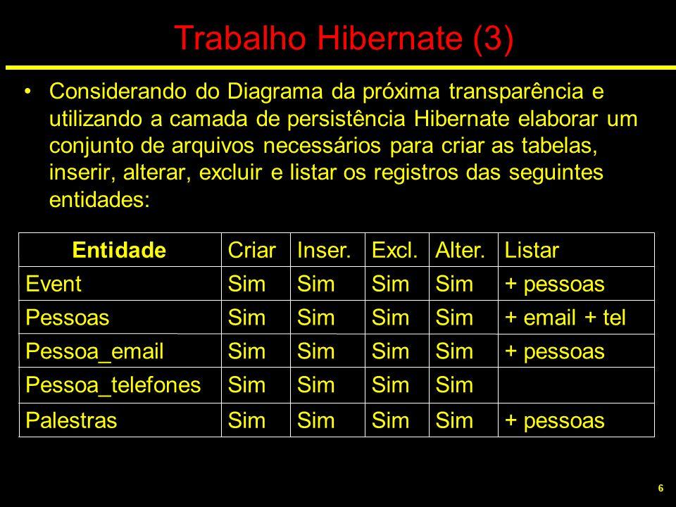 6 Trabalho Hibernate (3) Considerando do Diagrama da próxima transparência e utilizando a camada de persistência Hibernate elaborar um conjunto de arq