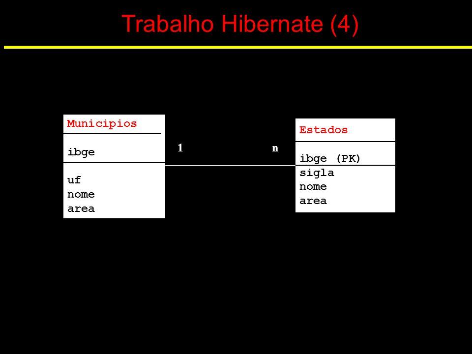 Trabalho Hibernate (4) Estados ibge (PK) sigla nome area Municipios ibge uf nome area n1