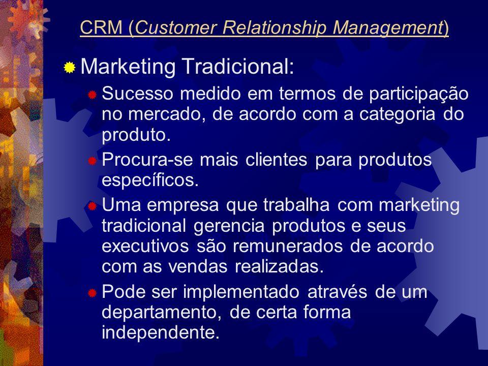 Marketing Tradicional: Sucesso medido em termos de participação no mercado, de acordo com a categoria do produto. Procura-se mais clientes para produt
