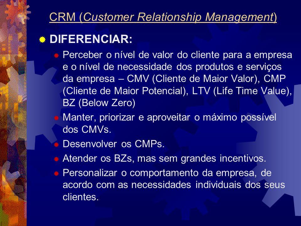 DIFERENCIAR: Perceber o nível de valor do cliente para a empresa e o nível de necessidade dos produtos e serviços da empresa – CMV (Cliente de Maior V