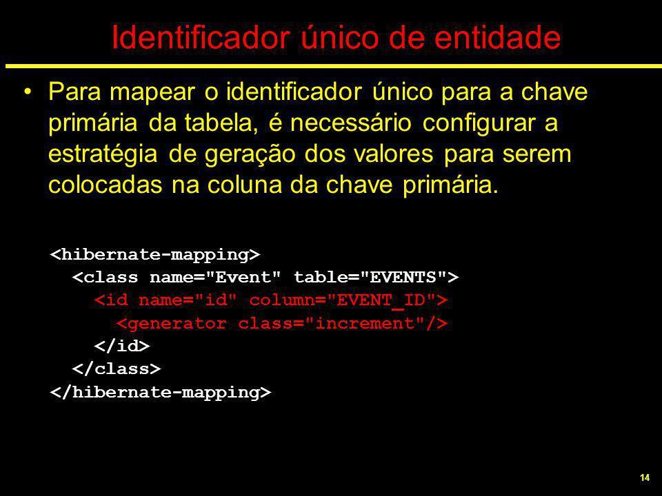 14 Identificador único de entidade Para mapear o identificador único para a chave primária da tabela, é necessário configurar a estratégia de geração