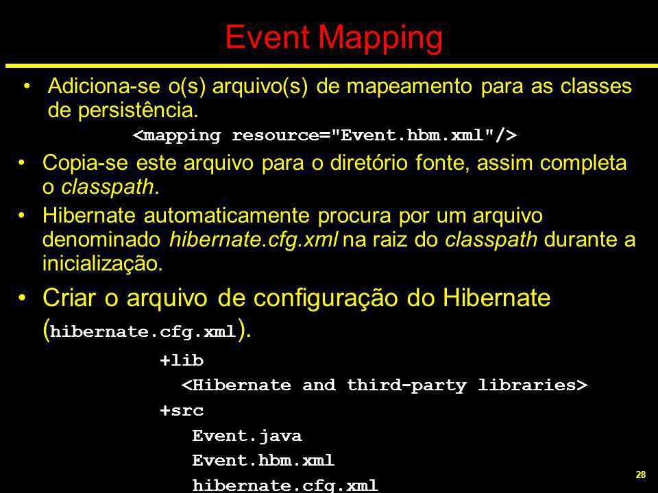 28 Event Mapping Adiciona-se o(s) arquivo(s) de mapeamento para as classes de persistência.. Copia-se este arquivo para o diretório fonte, assim compl