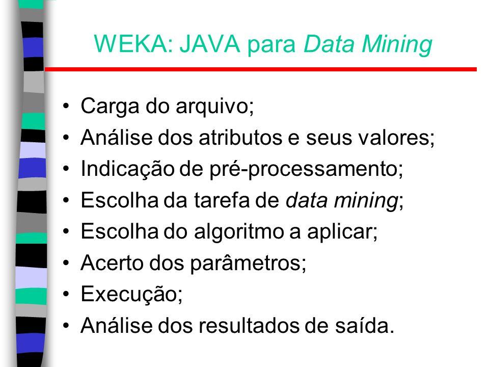 WEKA: JAVA para Data Mining Carga do arquivo; Análise dos atributos e seus valores; Indicação de pré-processamento; Escolha da tarefa de data mining;