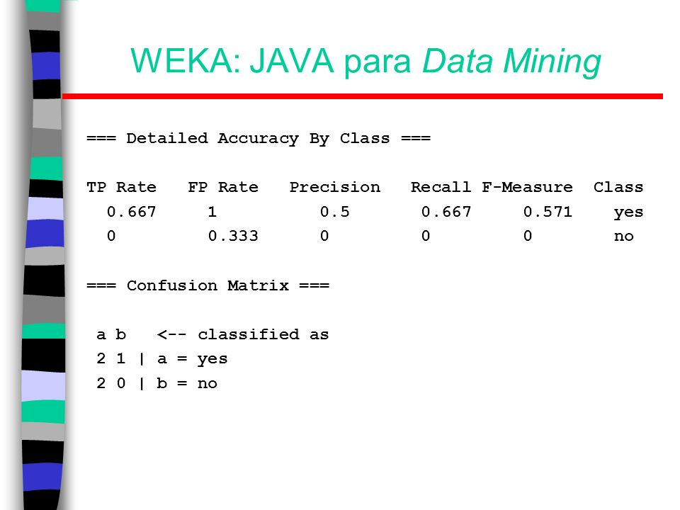 WEKA: JAVA para Data Mining === Detailed Accuracy By Class === TP Rate FP Rate Precision Recall F-Measure Class 0.667 1 0.5 0.667 0.571 yes 0 0.333 0