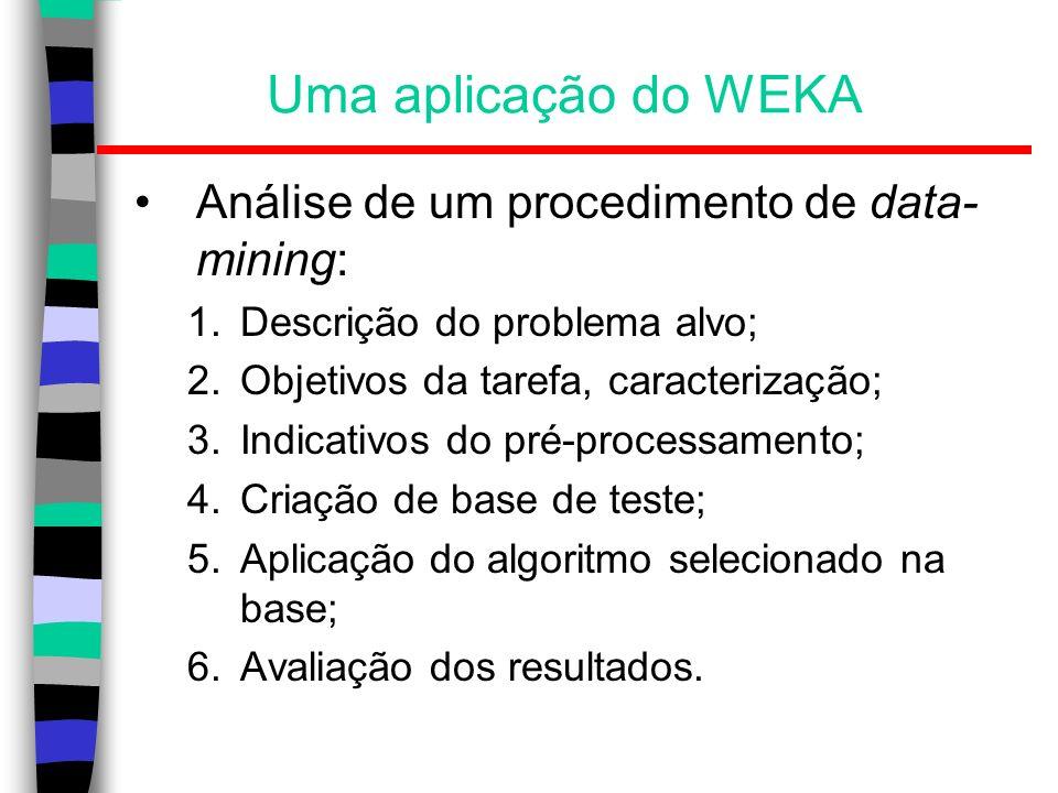 Uma aplicação do WEKA Análise de um procedimento de data- mining: 1.Descrição do problema alvo; 2.Objetivos da tarefa, caracterização; 3.Indicativos d