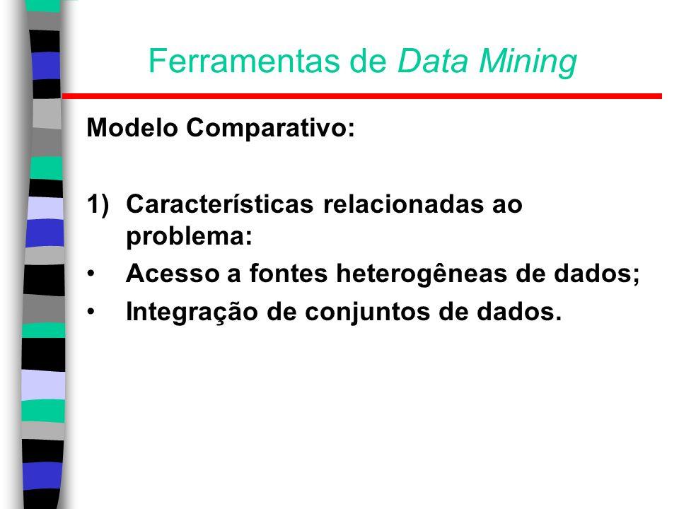 Ferramentas de Data Mining Modelo Comparativo: 1)Características relacionadas ao problema: Acesso a fontes heterogêneas de dados; Integração de conjun