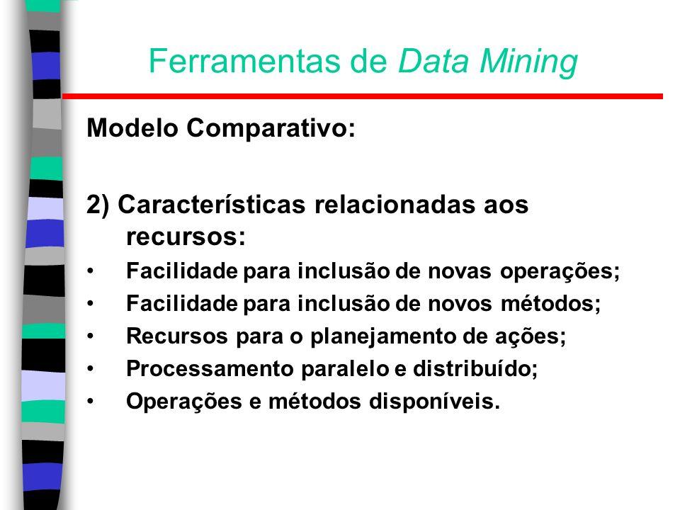 Ferramentas de Data Mining Modelo Comparativo: 2) Características relacionadas aos recursos: Facilidade para inclusão de novas operações; Facilidade p