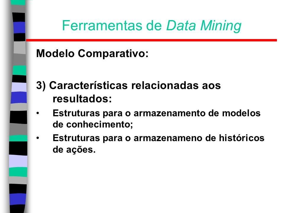 Ferramentas de Data Mining Modelo Comparativo: 3) Características relacionadas aos resultados: Estruturas para o armazenamento de modelos de conhecime